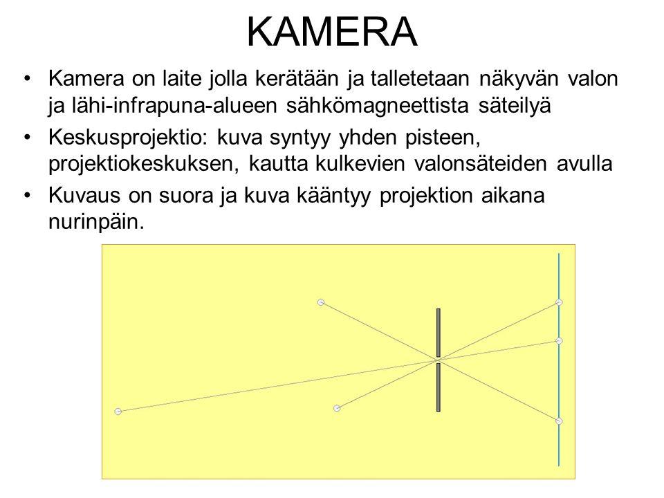 KAMERA Kamera on laite jolla kerätään ja talletetaan näkyvän valon ja lähi-infrapuna-alueen sähkömagneettista säteilyä.