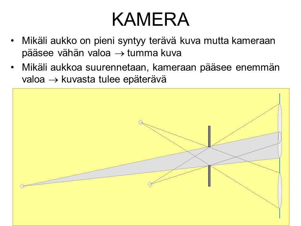 KAMERA Mikäli aukko on pieni syntyy terävä kuva mutta kameraan pääsee vähän valoa  tumma kuva.