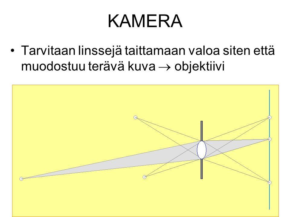 KAMERA Tarvitaan linssejä taittamaan valoa siten että muodostuu terävä kuva  objektiivi