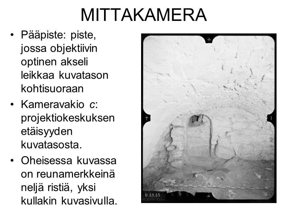 MITTAKAMERA Pääpiste: piste, jossa objektiivin optinen akseli leikkaa kuvatason kohtisuoraan.