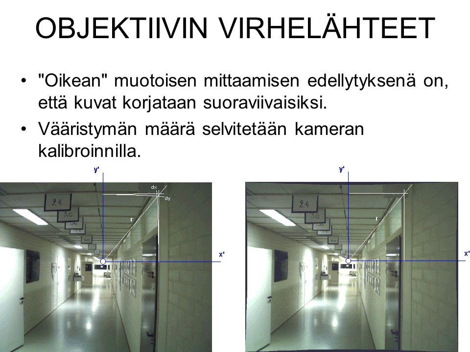 OBJEKTIIVIN VIRHELÄHTEET