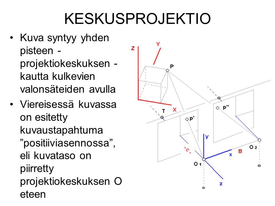 KESKUSPROJEKTIO Kuva syntyy yhden pisteen - projektiokeskuksen - kautta kulkevien valonsäteiden avulla.