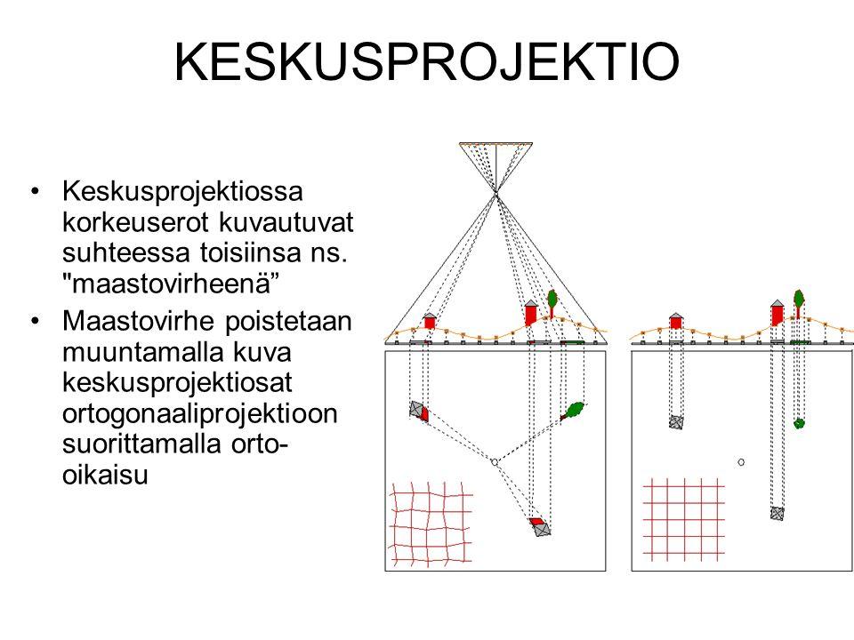 KESKUSPROJEKTIO Keskusprojektiossa korkeuserot kuvautuvat suhteessa toisiinsa ns. maastovirheenä