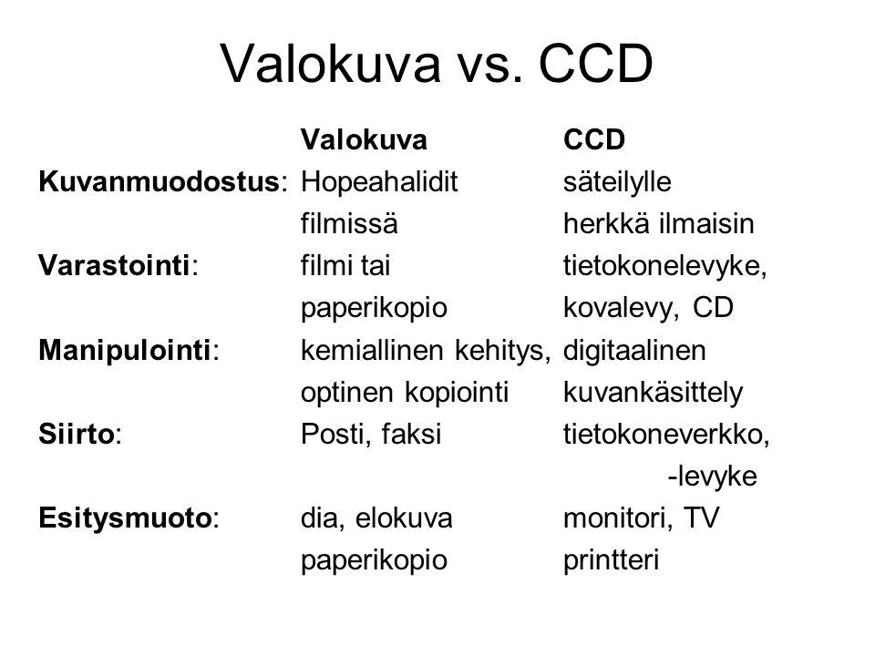 Valokuva vs. CCD Valokuva CCD Kuvanmuodostus: Hopeahalidit säteilylle
