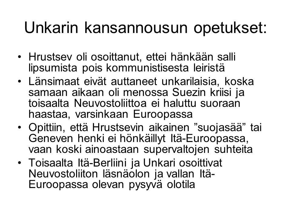 Unkarin kansannousun opetukset: