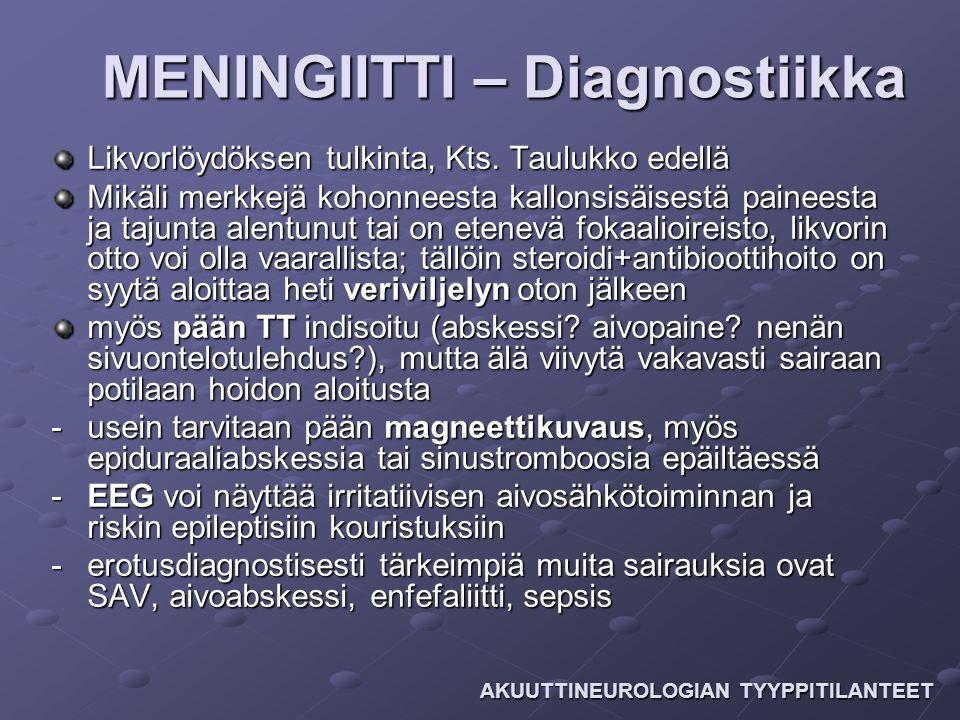MENINGIITTI – Diagnostiikka