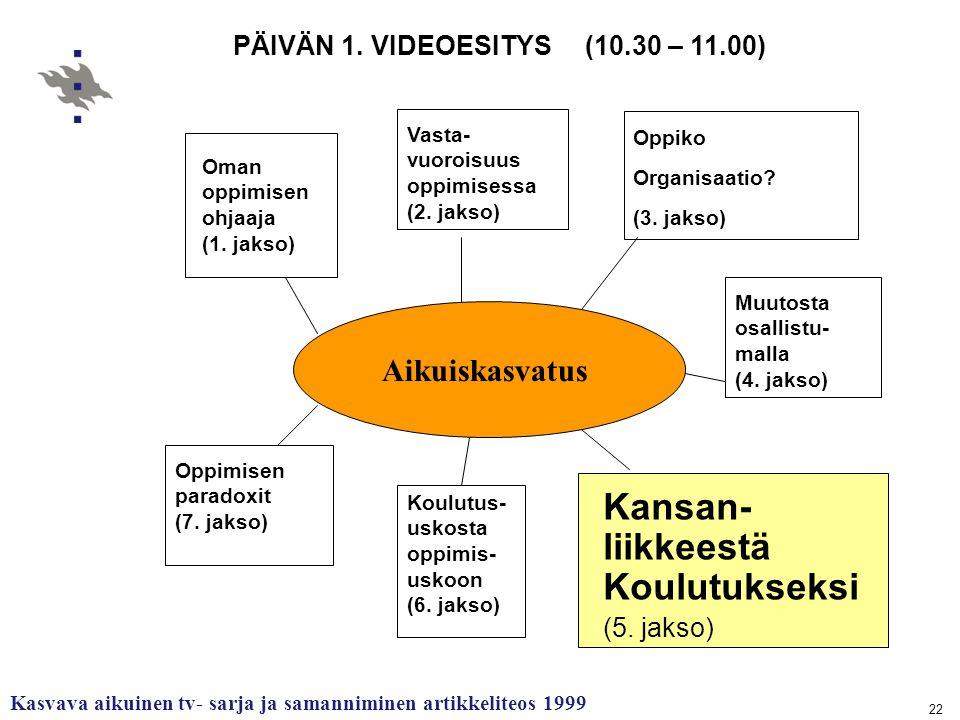 PÄIVÄN 1. VIDEOESITYS (10.30 – 11.00)