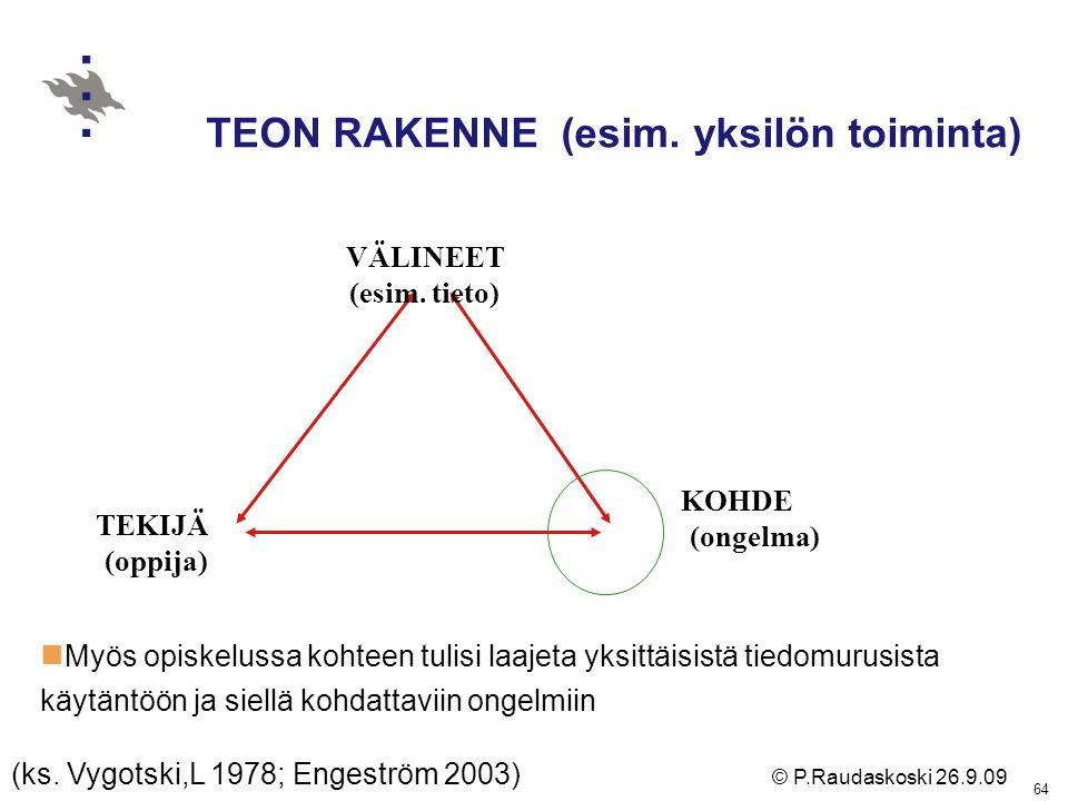 TEON RAKENNE (esim. yksilön toiminta)