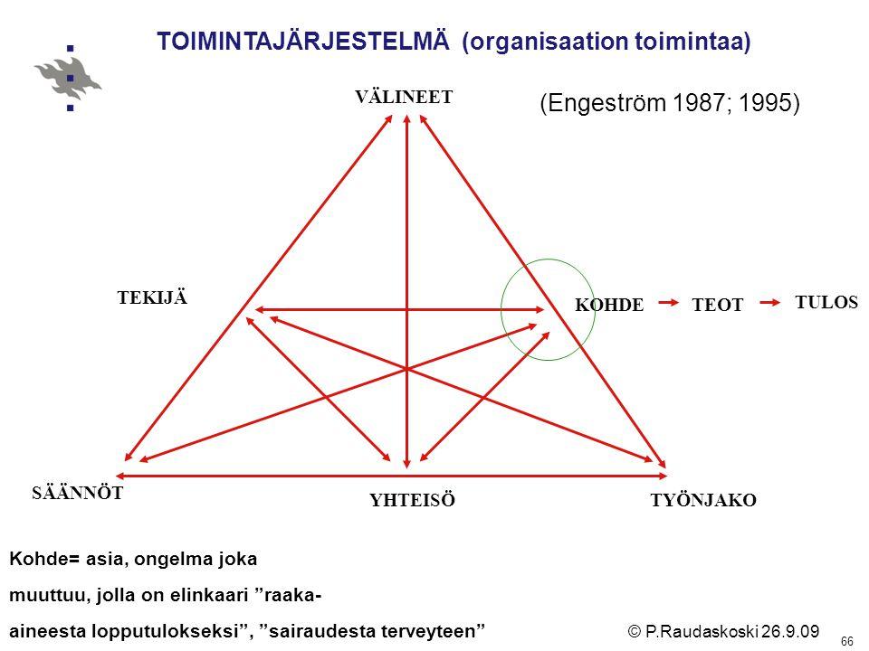 TOIMINTAJÄRJESTELMÄ (organisaation toimintaa)