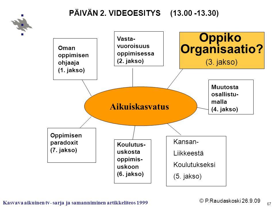 PÄIVÄN 2. VIDEOESITYS (13.00 -13.30)