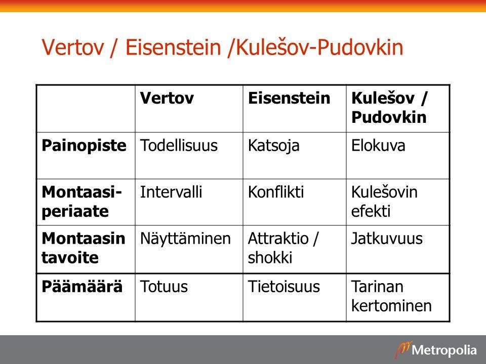 Vertov / Eisenstein /Kulešov-Pudovkin