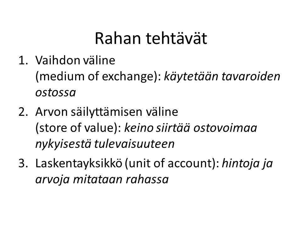 Rahan tehtävät Vaihdon väline (medium of exchange): käytetään tavaroiden ostossa.
