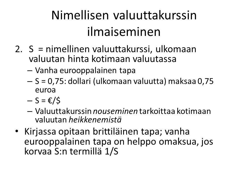 Nimellisen valuuttakurssin ilmaiseminen