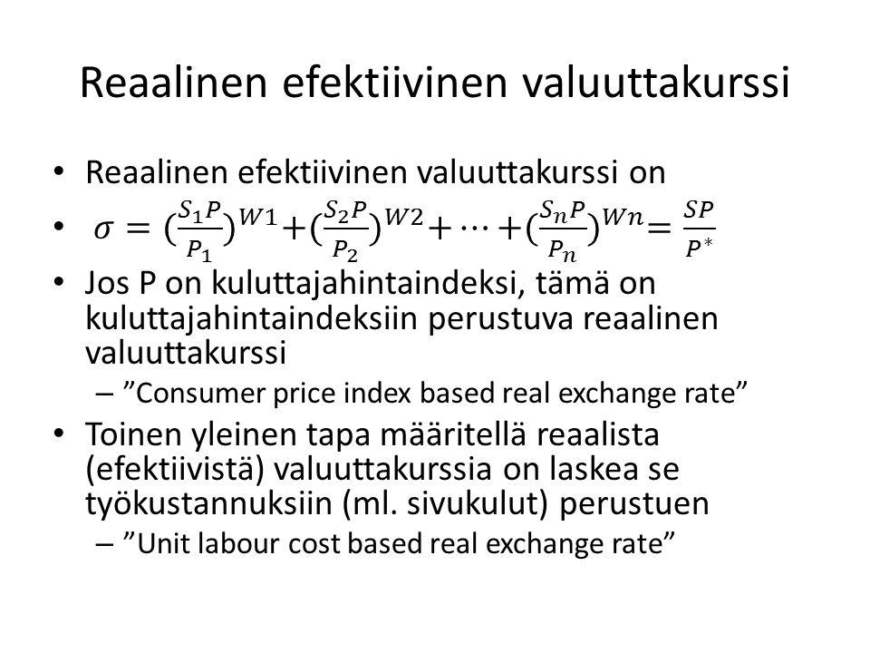 Reaalinen efektiivinen valuuttakurssi
