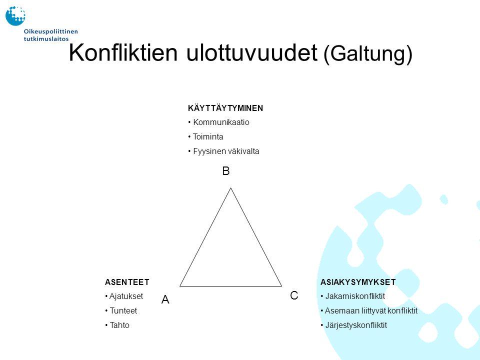 Konfliktien ulottuvuudet (Galtung)