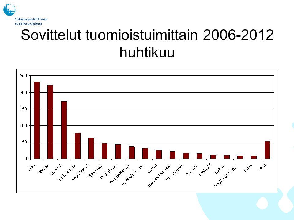 Sovittelut tuomioistuimittain 2006-2012 huhtikuu