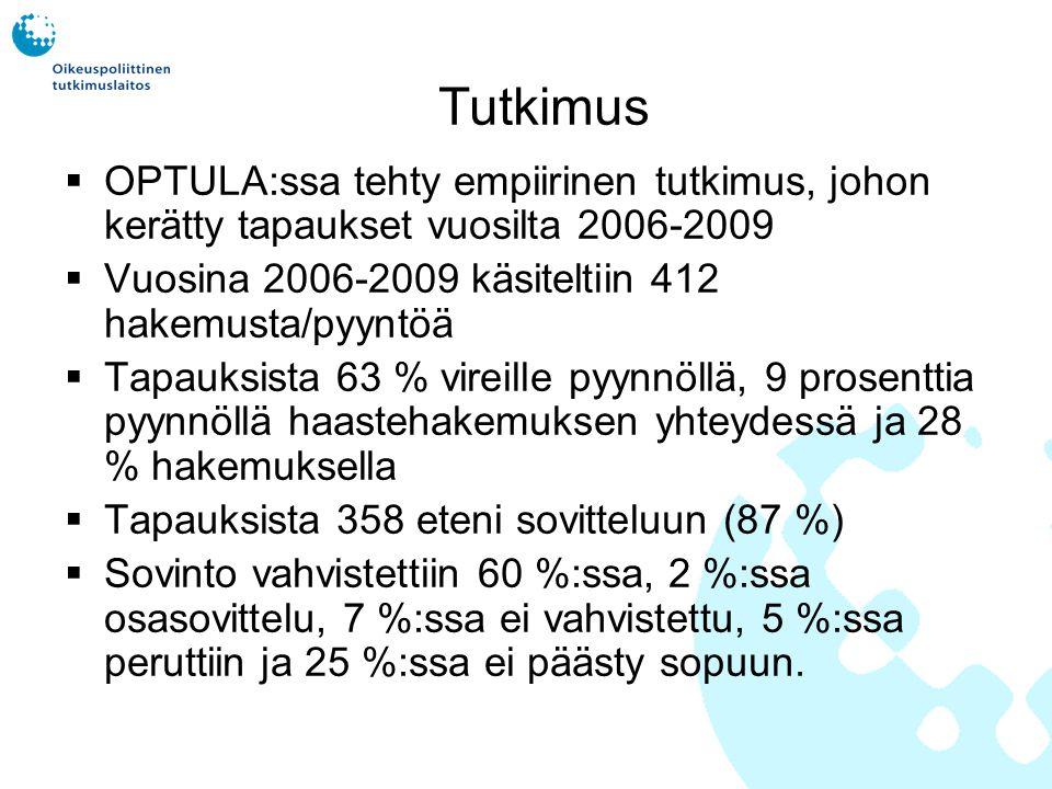 Tutkimus OPTULA:ssa tehty empiirinen tutkimus, johon kerätty tapaukset vuosilta 2006-2009. Vuosina 2006-2009 käsiteltiin 412 hakemusta/pyyntöä.