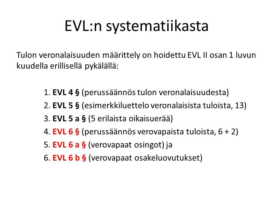EVL:n systematiikasta