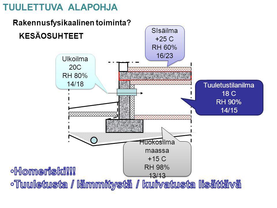 Tuuletusta / lämmitystä / kuivatusta lisättävä