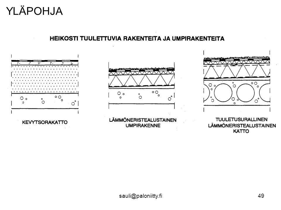 YLÄPOHJA puurunko paikalla tehtynä sauli@paloniitty.fi