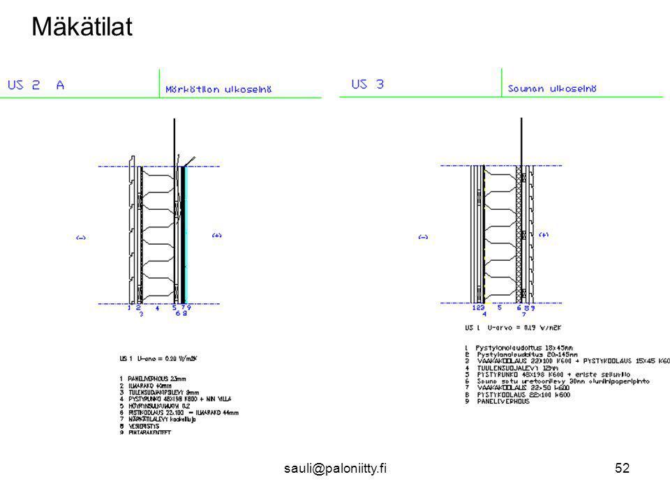 Mäkätilat sauli@paloniitty.fi