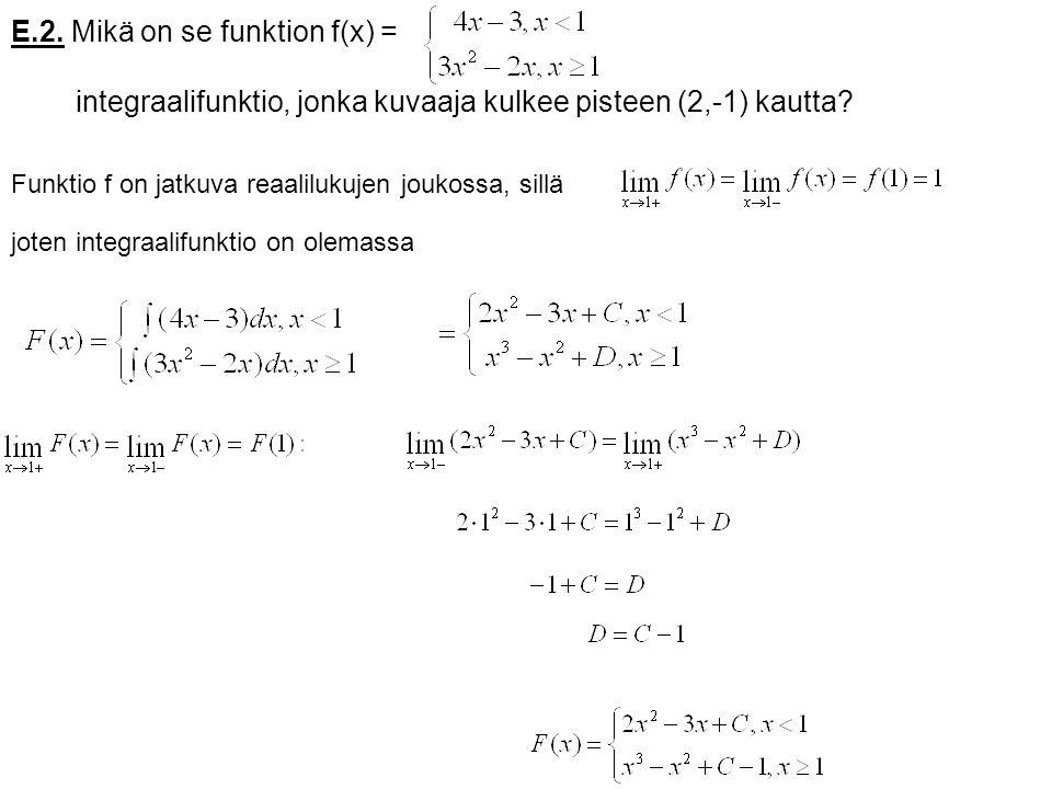 E.2. Mikä on se funktion f(x) =