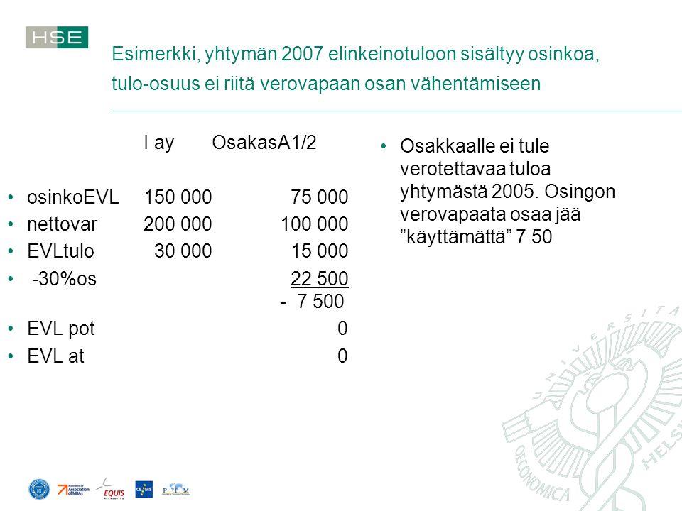 Esimerkki, yhtymän 2007 elinkeinotuloon sisältyy osinkoa, tulo-osuus ei riitä verovapaan osan vähentämiseen