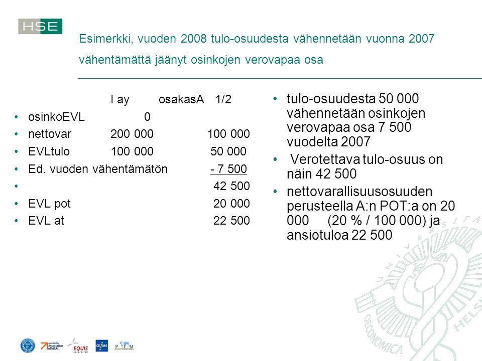 Verotettava tulo-osuus on näin 42 500