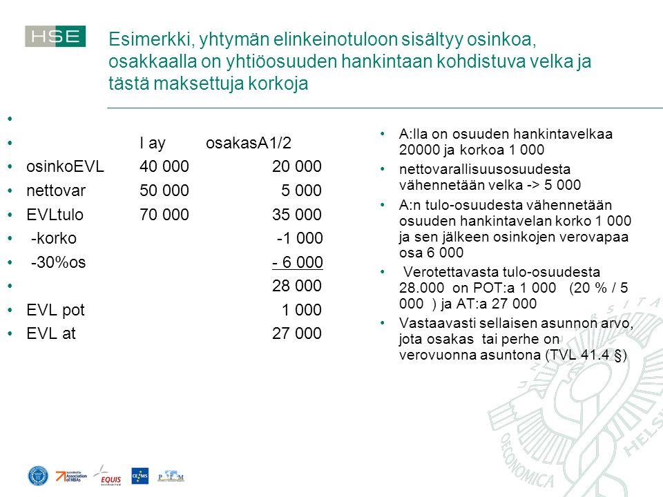 Esimerkki, yhtymän elinkeinotuloon sisältyy osinkoa, osakkaalla on yhtiöosuuden hankintaan kohdistuva velka ja tästä maksettuja korkoja