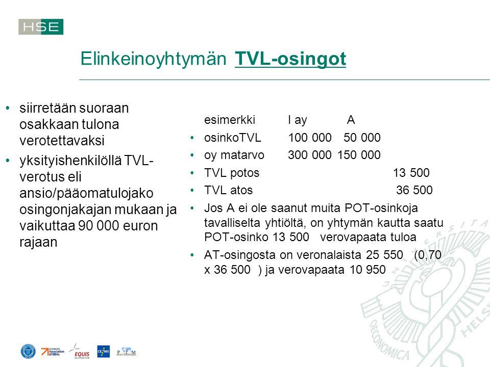 Elinkeinoyhtymän TVL-osingot