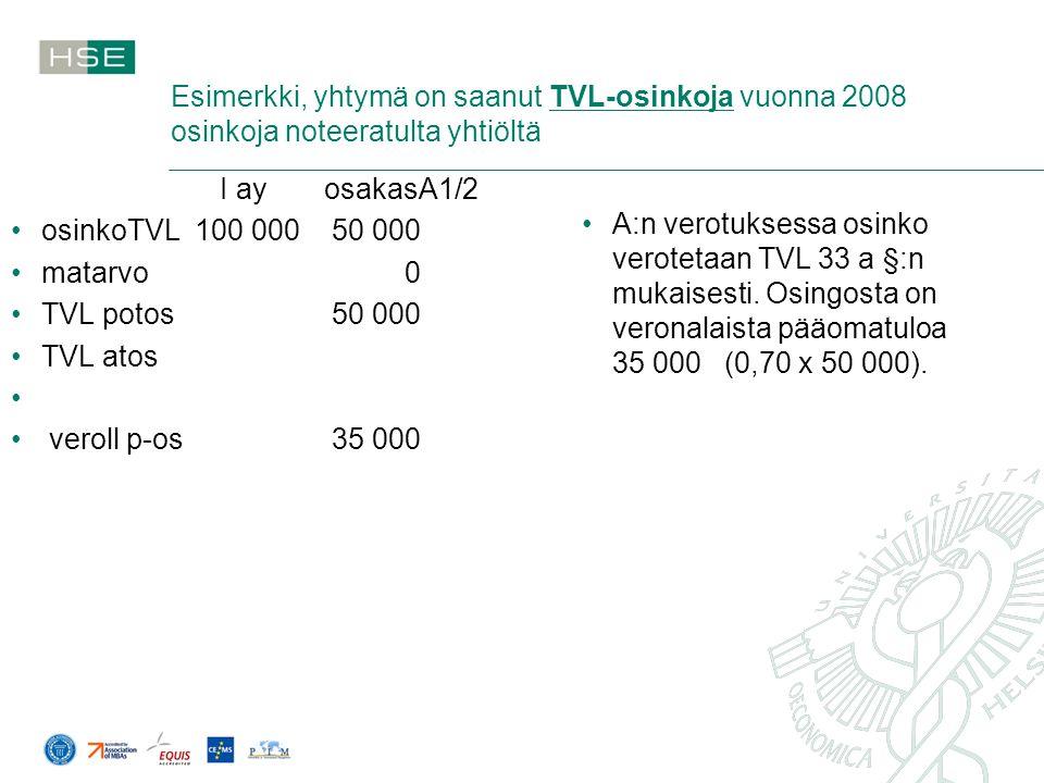 Esimerkki, yhtymä on saanut TVL-osinkoja vuonna 2008 osinkoja noteeratulta yhtiöltä