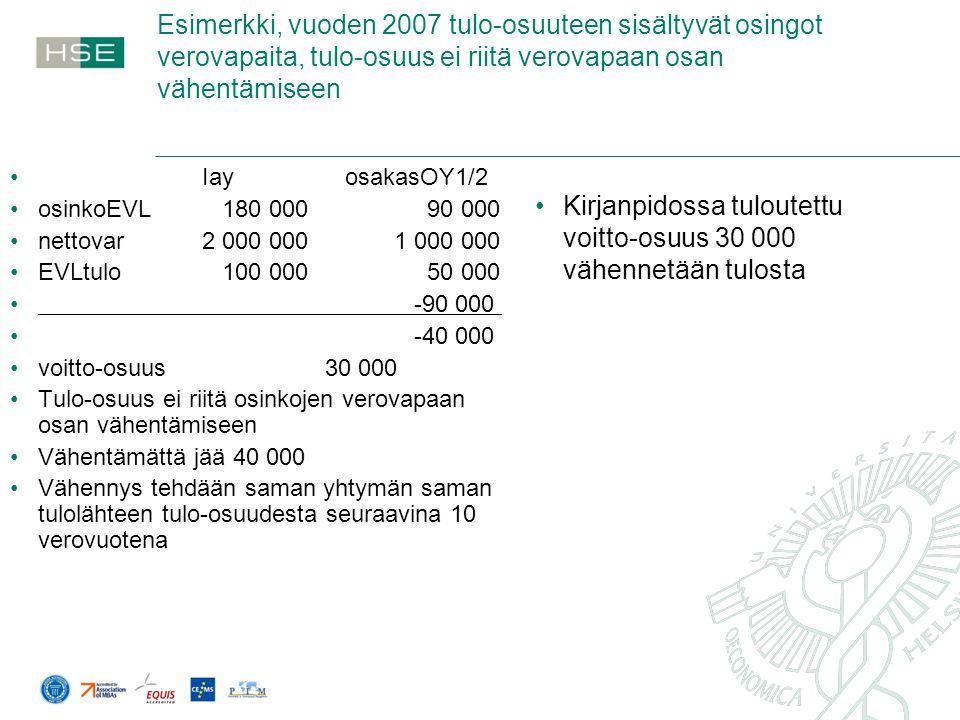 Kirjanpidossa tuloutettu voitto-osuus 30 000 vähennetään tulosta