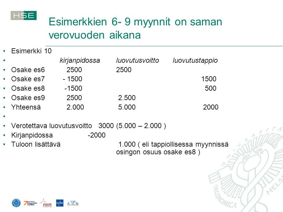 Esimerkkien 6- 9 myynnit on saman verovuoden aikana