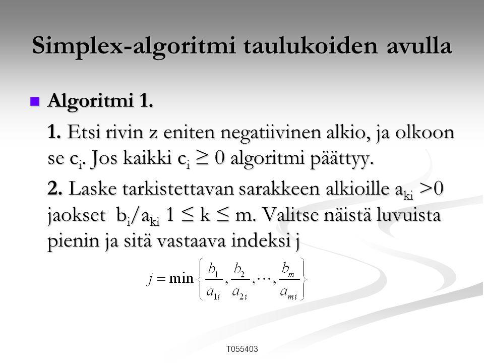 Simplex-algoritmi taulukoiden avulla