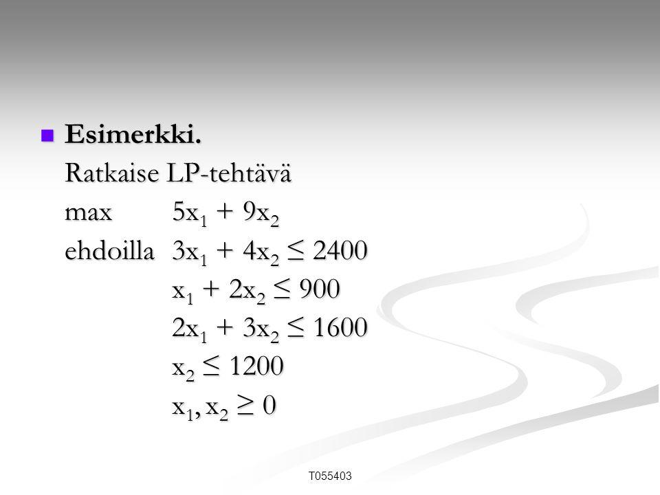 Esimerkki. Ratkaise LP-tehtävä max 5x1 + 9x2 ehdoilla 3x1 + 4x2 ≤ 2400