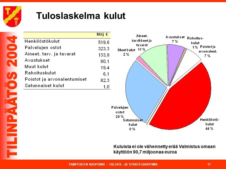 Tuloslaskelma kulut Kuluista ei ole vähennetty erää Valmistus omaan käyttöön 90,7 miljoonaa euroa