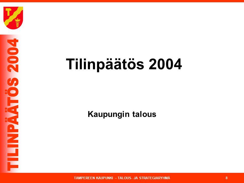 Tilinpäätös 2004 Kaupungin talous
