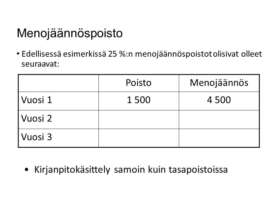 Menojäännöspoisto Poisto Menojäännös Vuosi 1 1 500 4 500 Vuosi 2
