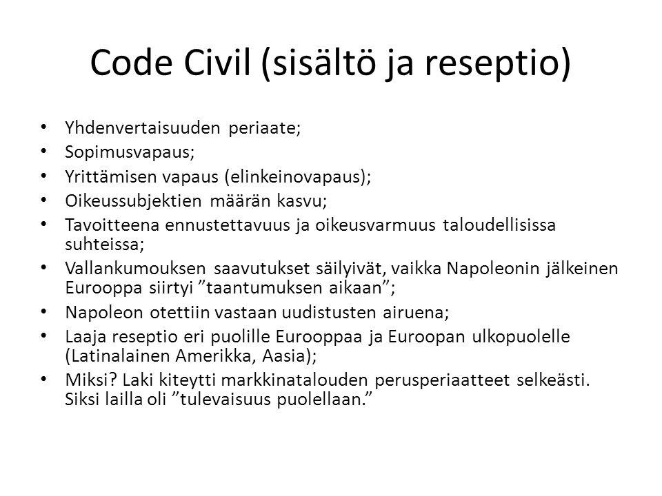 Code Civil (sisältö ja reseptio)