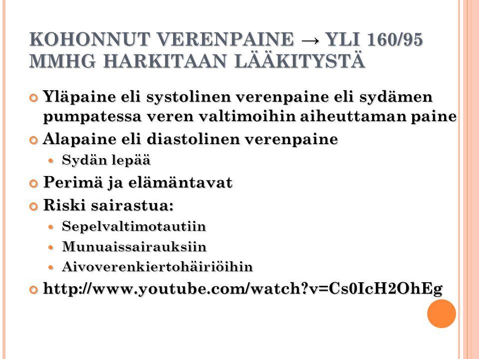 KOHONNUT VERENPAINE → YLI 160/95 MMHG HARKITAAN LÄÄKITYSTÄ