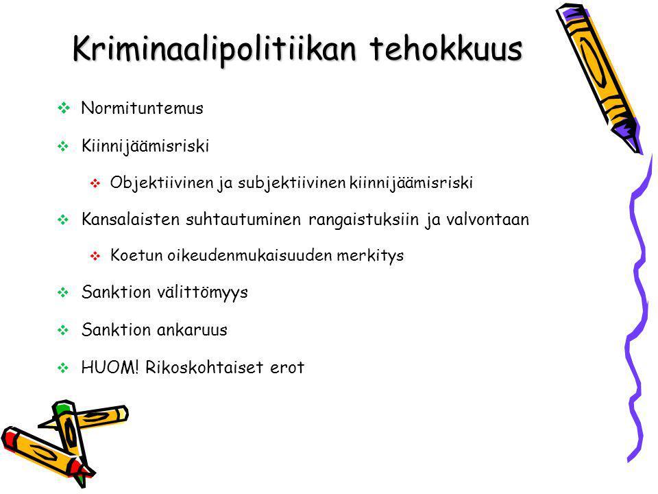 Kriminaalipolitiikan tehokkuus
