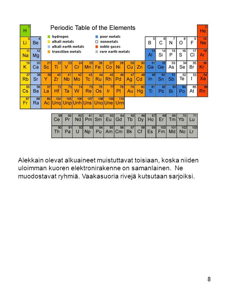 Natriumin elektroniverhon rakenne