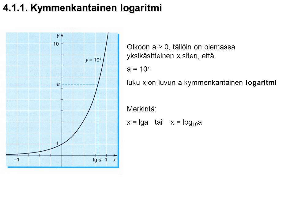 4.1.1. Kymmenkantainen logaritmi