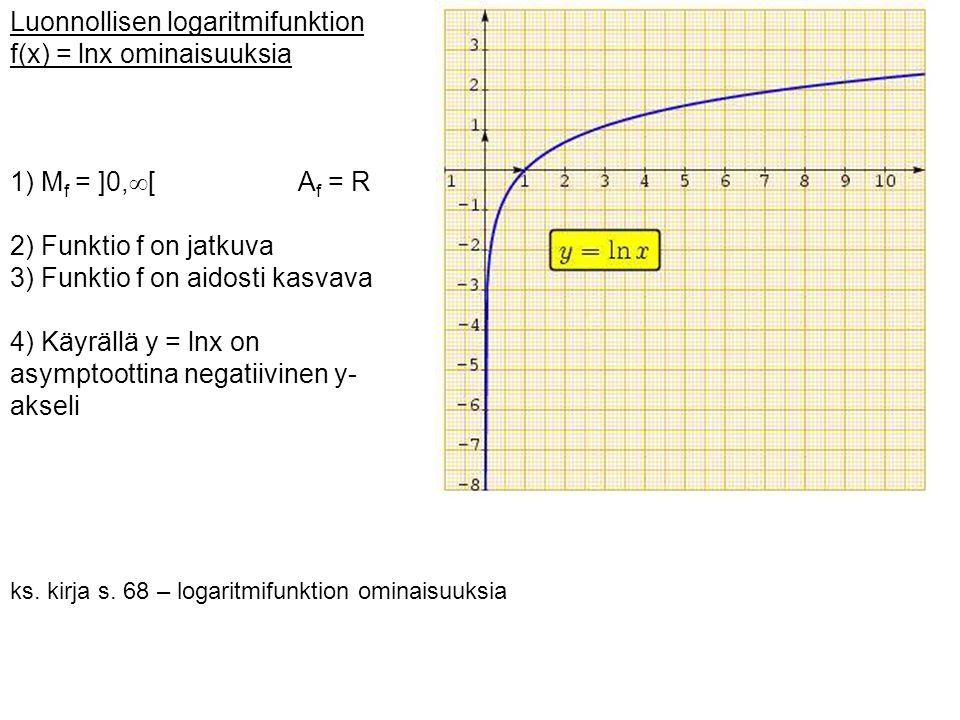 Luonnollisen logaritmifunktion f(x) = lnx ominaisuuksia
