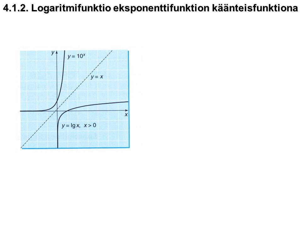 4.1.2. Logaritmifunktio eksponenttifunktion käänteisfunktiona