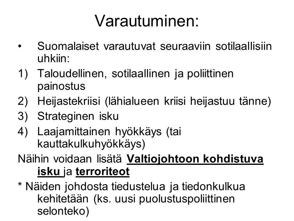 Varautuminen: Suomalaiset varautuvat seuraaviin sotilaallisiin uhkiin: