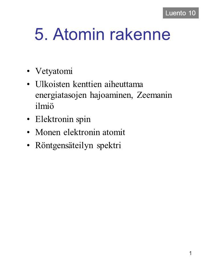 Vety atomi