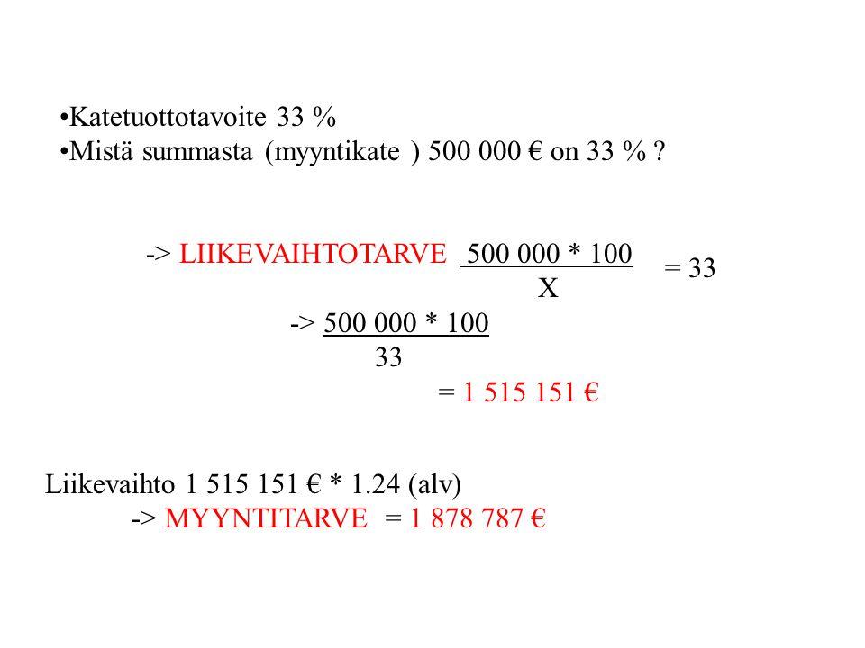 -> LIIKEVAIHTOTARVE 500 000 * 100