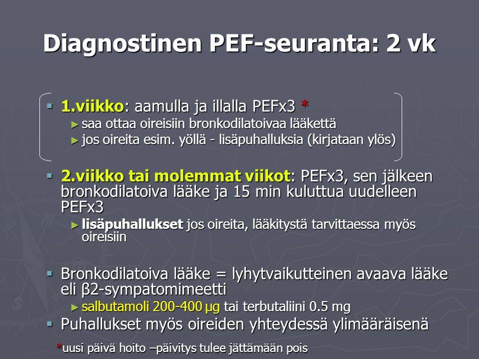 Diagnostinen PEF-seuranta: 2 vk