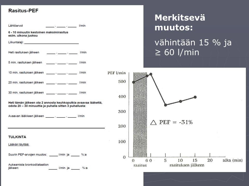 Merkitsevä muutos: vähintään 15 % ja ≥ 60 l/min
